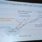 ARM Steps Up! And More Good News From Consortium's FD-SOI Symposium in Silicon Valley