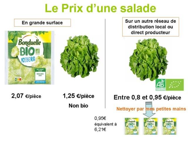 le prix d une salade