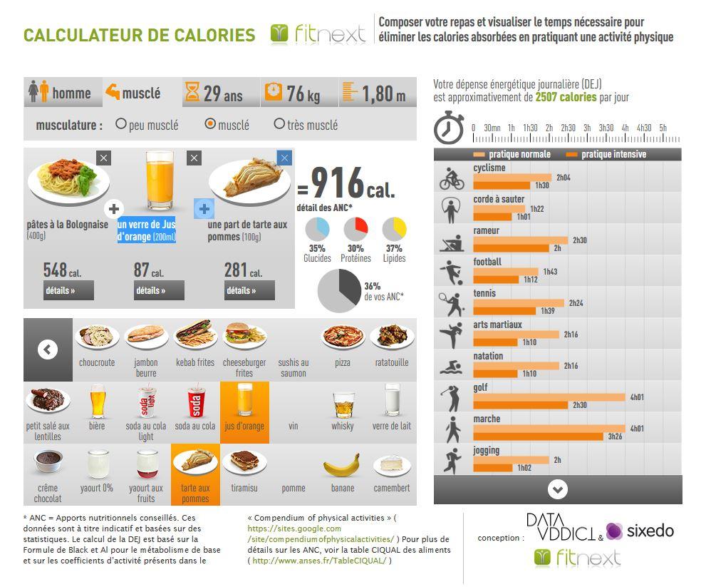 Valeur Calorique Des Aliments | SOINSAUNATUREL