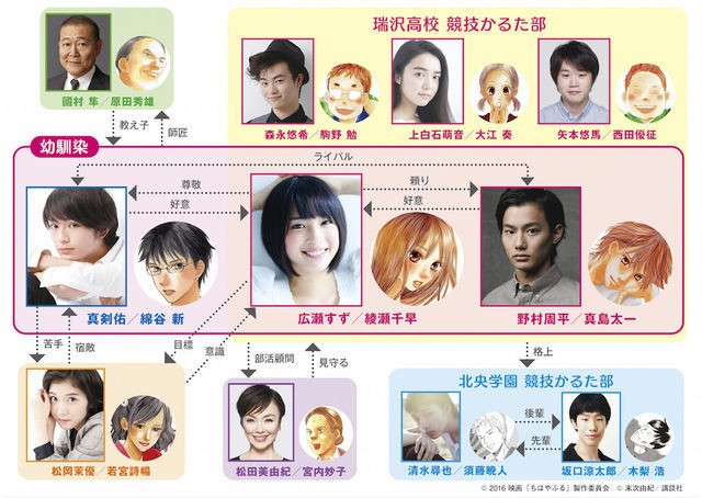 [MOVIE] Live-action Chihayafuru movies get their first trailer