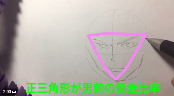 How to improve your drawing skills as shown by a professional mangaka