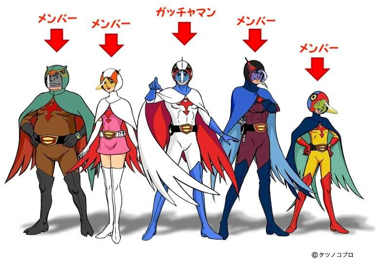 Tatsunoko Productions: Gatchaman is not the heroes' official team name