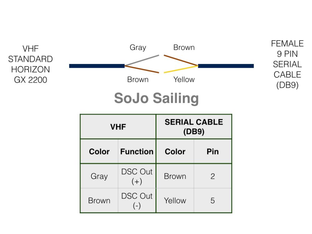 medium resolution of ais pc connection 001