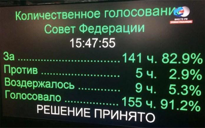 Совет Федерации одобрил законопроект Яровой