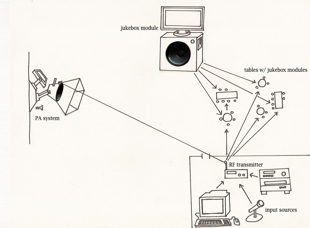Pa System Amp Schaltplang