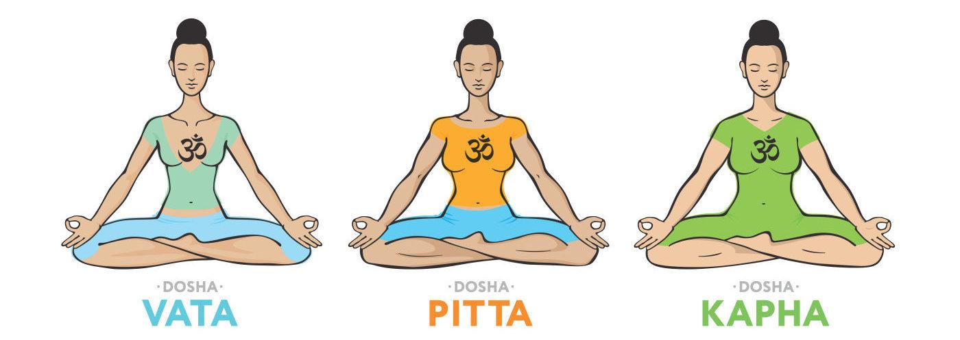 Ayurvedic Body Type Quiz: Are you a Pitta Vata or Kapha ...