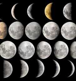 Teaching Moon Phases [ 806 x 1223 Pixel ]