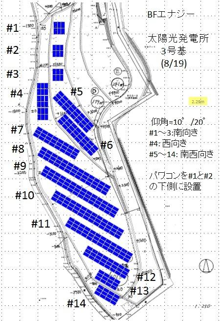 太陽光3号基南西向き(南から30°)のパターン