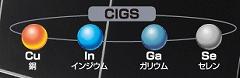 CIGSのホンダソルティック