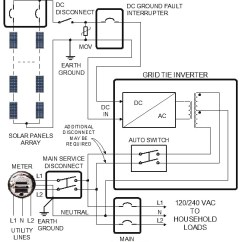 Solar Pv System Wiring Diagram 2009 Chevy Aveo Radio Grid Tie Power Of A