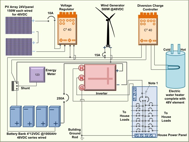 pv array wiring diagram 2000 ford explorer cd player of a solar365 sample off grid layout for complex system with wind turbine