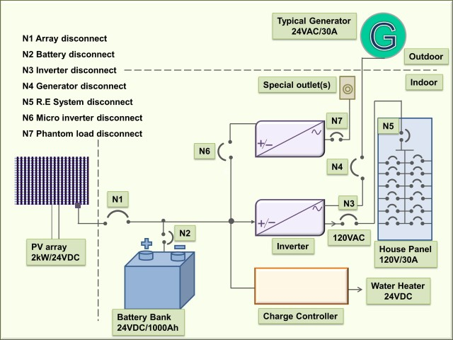 pv array wiring diagram whirlpool ice maker k40 of a solar365 an example single line version system schematic