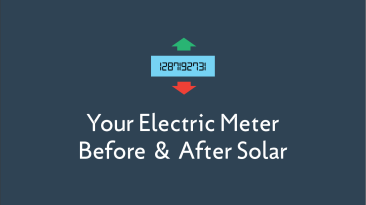 Your Electric Meter Before and After Solar