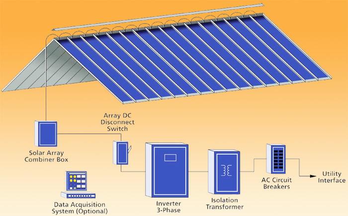 110 Schematic Wiring Diagram Solar Photovoltaic Technologies