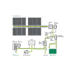 Solar Wiring Diagram Off Grid 7 Prinzipien Des Handelns Systems