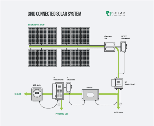 small resolution of diagram solar panel with generator back up