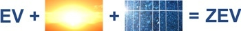 EV plus sun plus solar panels = ZEV image