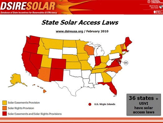 state-solar-hoa-rights