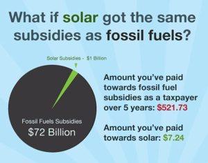 subsidies-solar-vs-ff