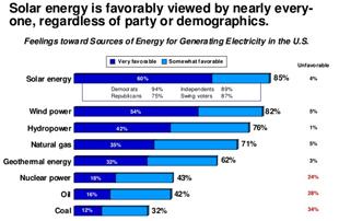 coal-oil-likeability-smaller