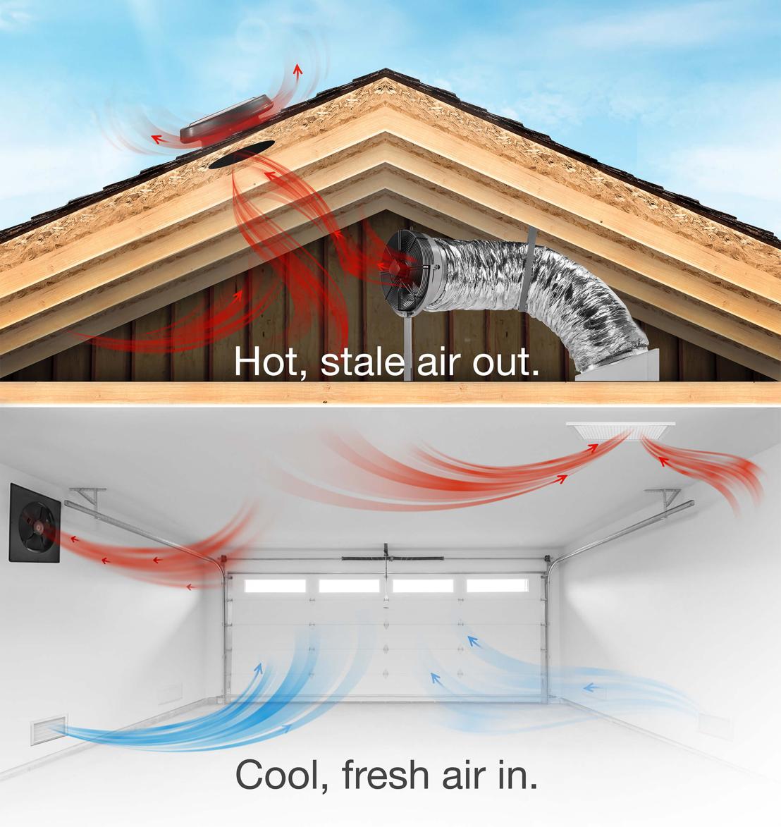 Solatube Skylights And Solar Powered Attic Fan Experts Solardesignofcolorado