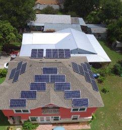 solar panels in san antonio [ 1440 x 1080 Pixel ]