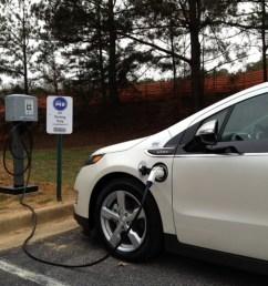 netzero usa level 2 electric vehicle charging stations [ 1024 x 768 Pixel ]