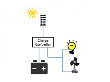 Off Grid Solar Power System Water Systems Off-Grid Wiring
