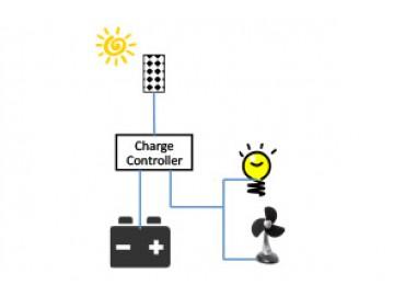 Turnkey Solar Energy Solutions