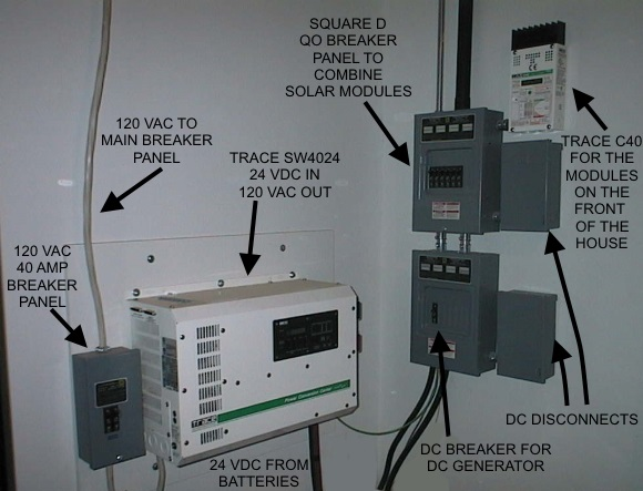 Our power system with the Xantrex/Trace SW4024 inverter.