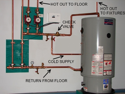 The best solar home heating system featuring a polaris gas - Best heating system for house ...