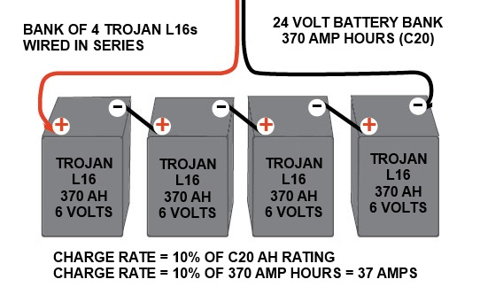 48 volt golf cart battery wiring diagram r33 how to charge your bank with a fossil fuel generator of trojan l16s wired in series get 24 volts
