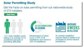 solar permitting study US