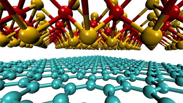 """The MIT team found that an effective solar cell could be made from a stack of two one-molecule-thick materials: Graphene (a one-atom-thick sheet of carbon atoms, shown at bottom in blue) and molybdenum disulfide (above, with molybdenum atoms shown in red and sulfur in yellow). The two sheets together are thousands of times thinner than conventional silicon solar cells."" Image Credit: Jeffrey Grossman and Marco Bernardi"