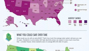 How-Much-Does-Solar-Power-Cost