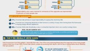 surprising-solar-facts
