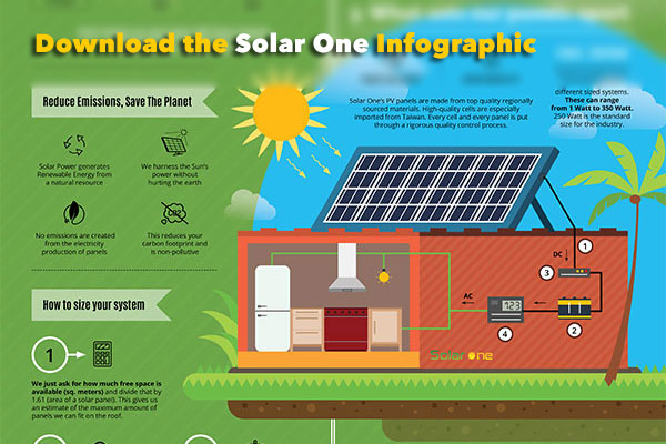 solar power infographic - solarone, Powerpoint templates