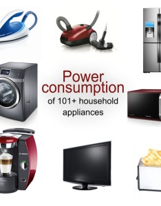 Power consumption of typical household appliances also solar rh solarpanelsphotovoltaic