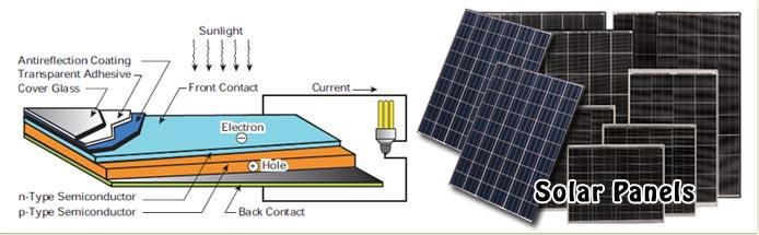 distributor-solar-cell-tenaga-surya-bergaransi-resmi
