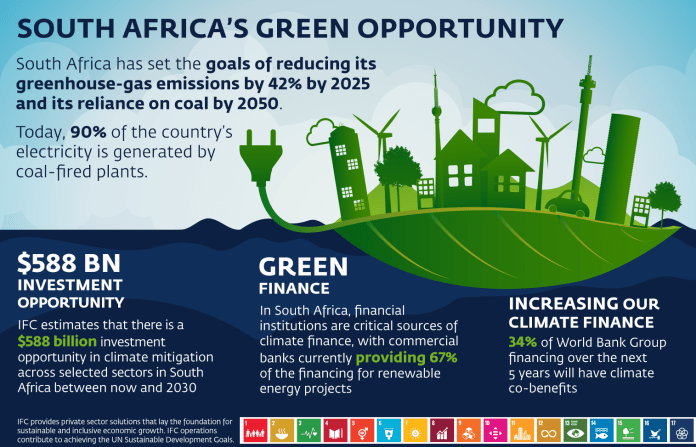 South Africa Green Opportunities-General-Web version.png