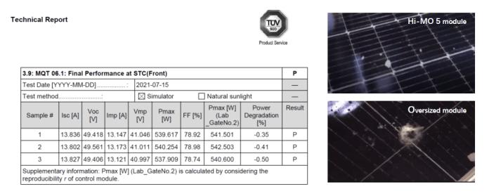 Analysis Of Hail Impact Test Performance Of Hi-MO 5 and Oversized Module