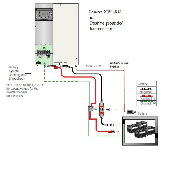 Conext XW4548 (120/240) Solar Inverter