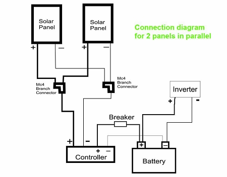 MC4 2-1 Parallel Connectors