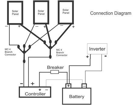 MC4 3-1 Parallel Connector