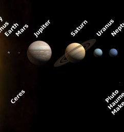dwarf planets classification most notable dwarf planets videos dwarf planet diagram [ 2000 x 1125 Pixel ]