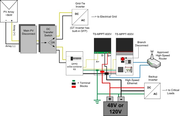 Charge Controller Wiring Diagram Furthermore Solar Charge Controller