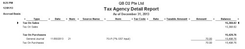 Tax Agency Report