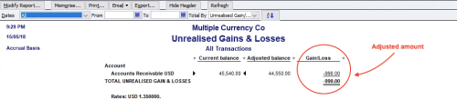 QuickBooks unrealised exchange report