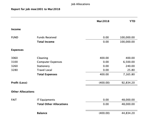 Job allocation report