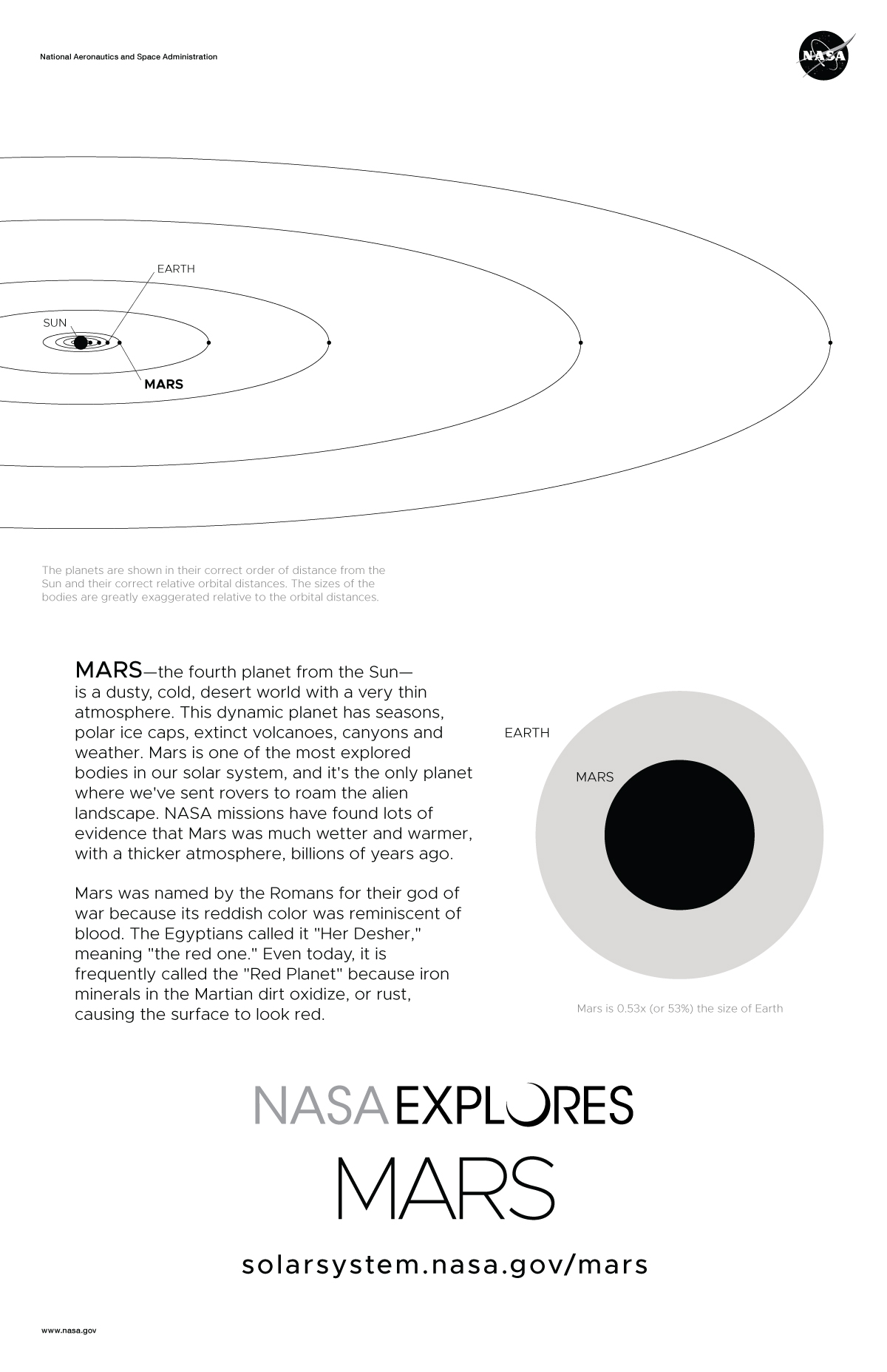 hight resolution of mars poster back with orbit diagram and size comparison